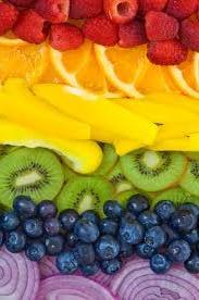 Potraviny a nízkým GI