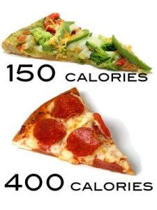 Počítání kalorií u pizzy se může lišit podle druhu náplně